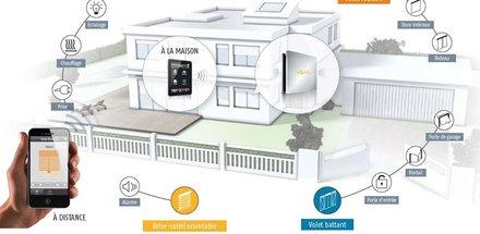 Maison connectée et automatismes